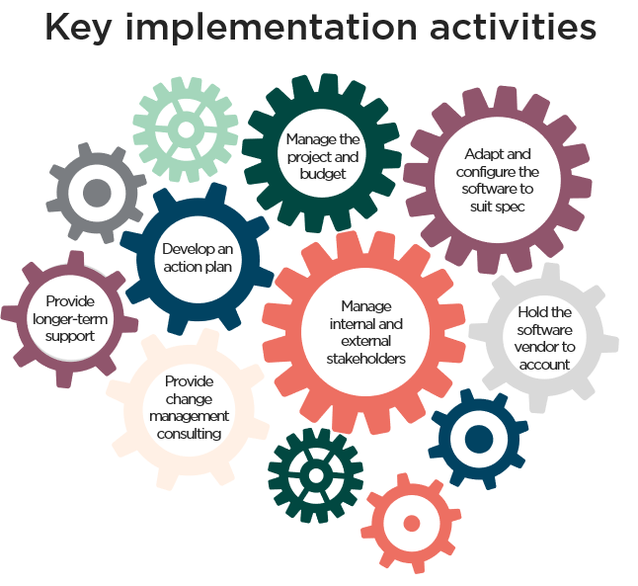 Key implementation activities.PNG